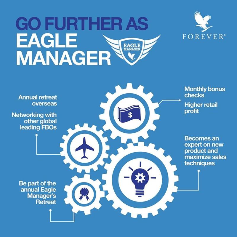 Bisnes Forever | Terbang Lebih Tinggi di Forever Living Sebagai Eagle Manager